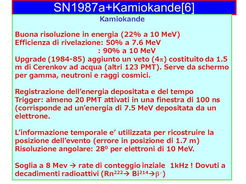 SN1987a+Kamiokande[6] Kamiokande